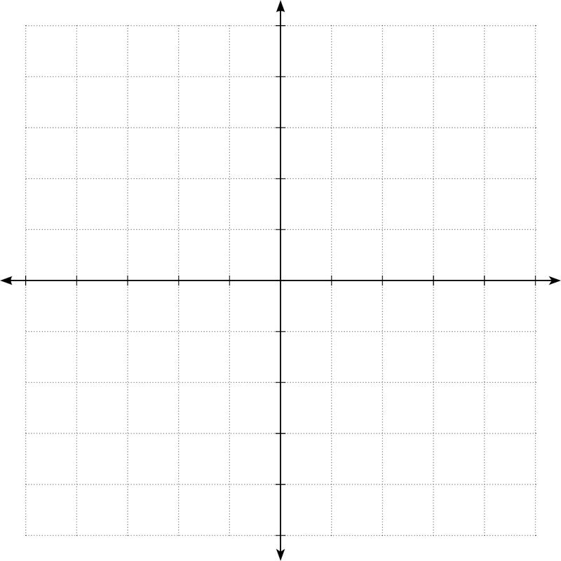 تصویر 1- ماتریس 10 * 10 برای کشیدن دایره